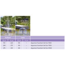 Vitakraft Pro Vita Papegaai 750g