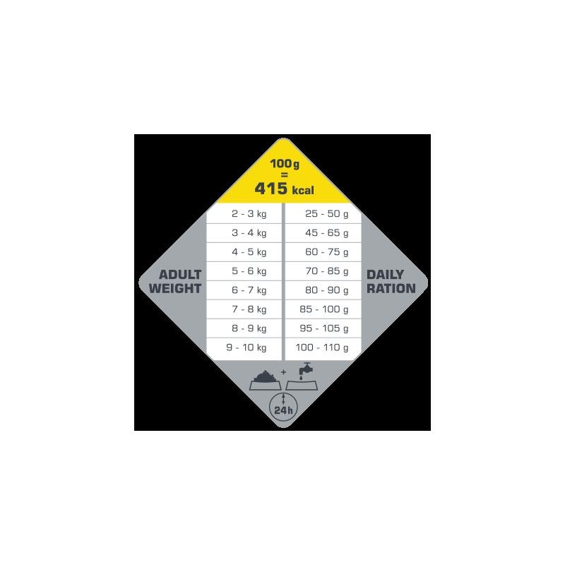 Doggy ride fietskar novel groen